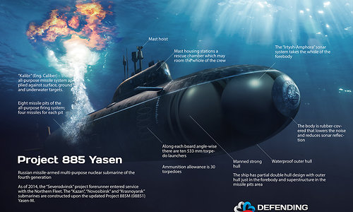 "Project 885 ""Yasen"" nuclear submarine"